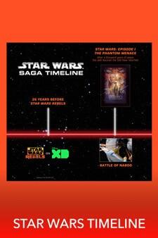 Galactic Timeline