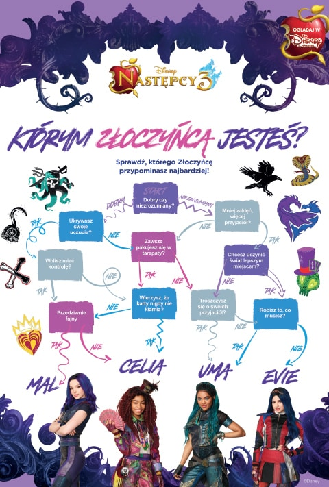 Descendants 3 activity sheet PDF