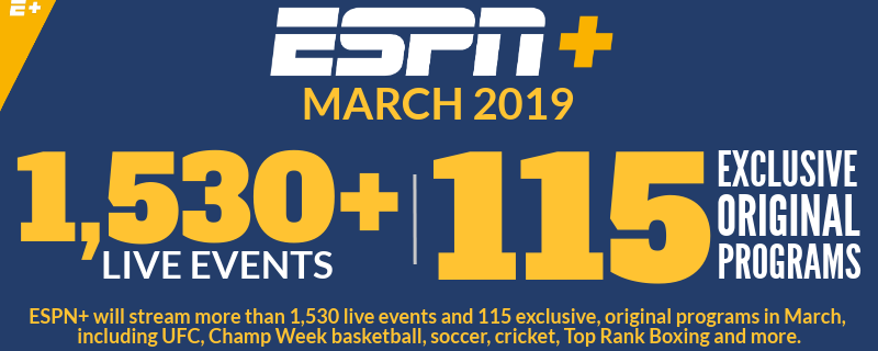 ESPN+ March: More than 1,530 Live Events, 115 Original Programs