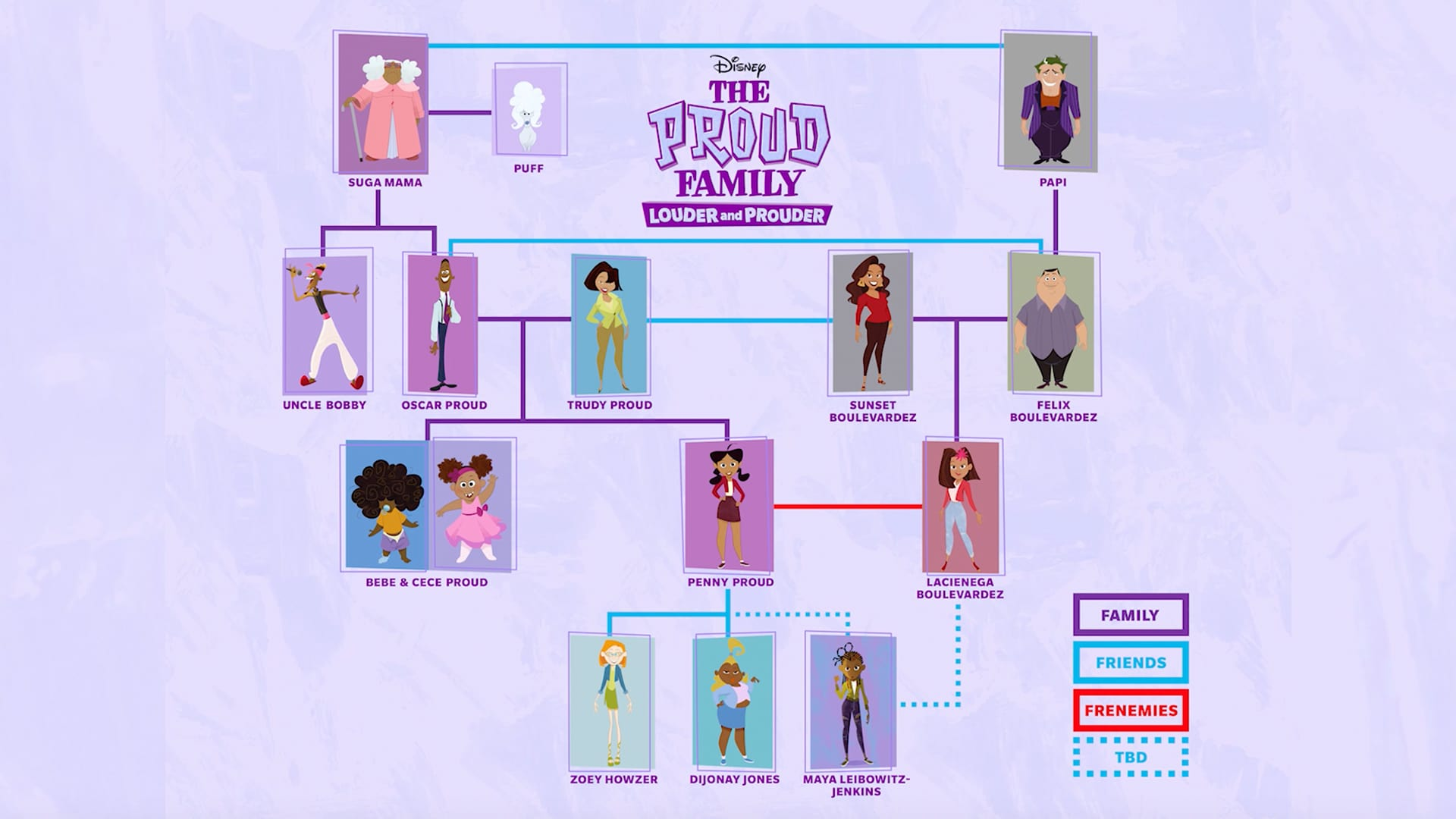 New Family Tree First Look | The Proud Family: Louder and Prouder | Disney+