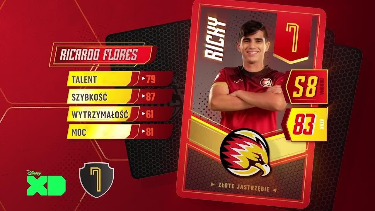 Profil zawodnika: Ricky