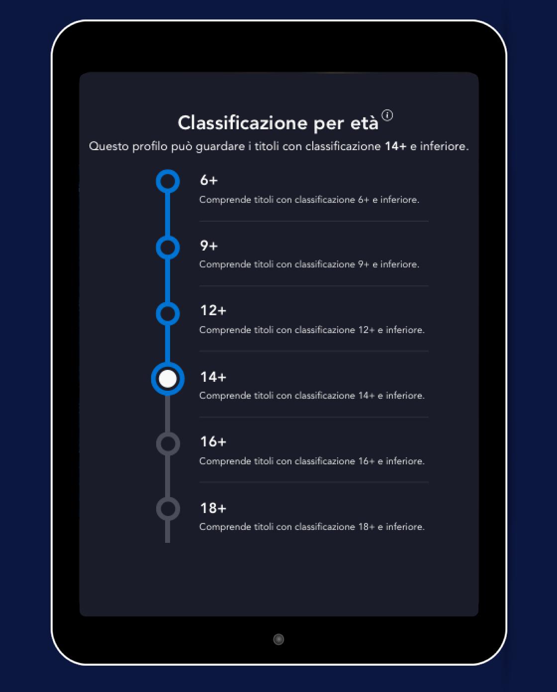 La schermata della classificazione per età di Disney+ nelle impostazioni del profilo