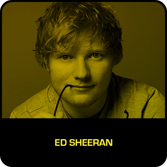 RDMA 2018 Winner - BEST ARTIST - Ed Sheeran