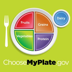 TRYit - Myplate Stream