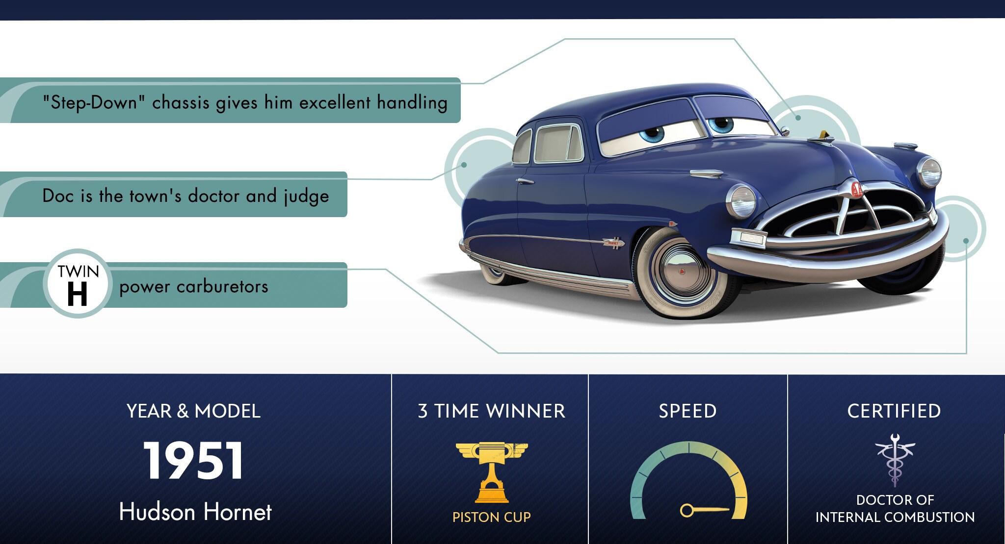Doc Hudson   Characters   Disney Cars