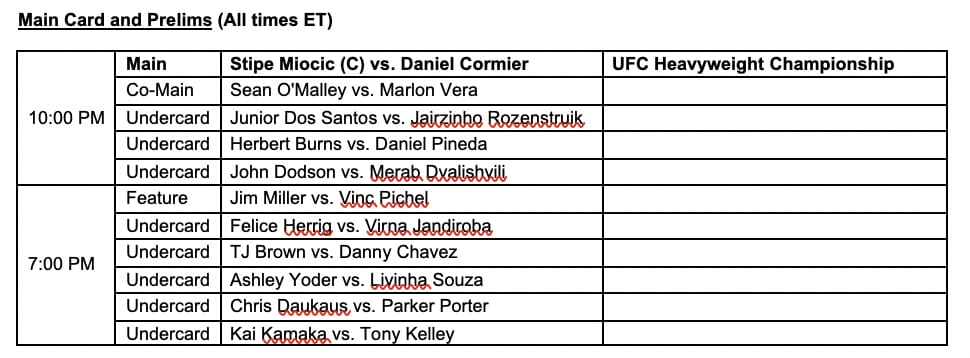 UFC 252 Main Fight Card Schedule